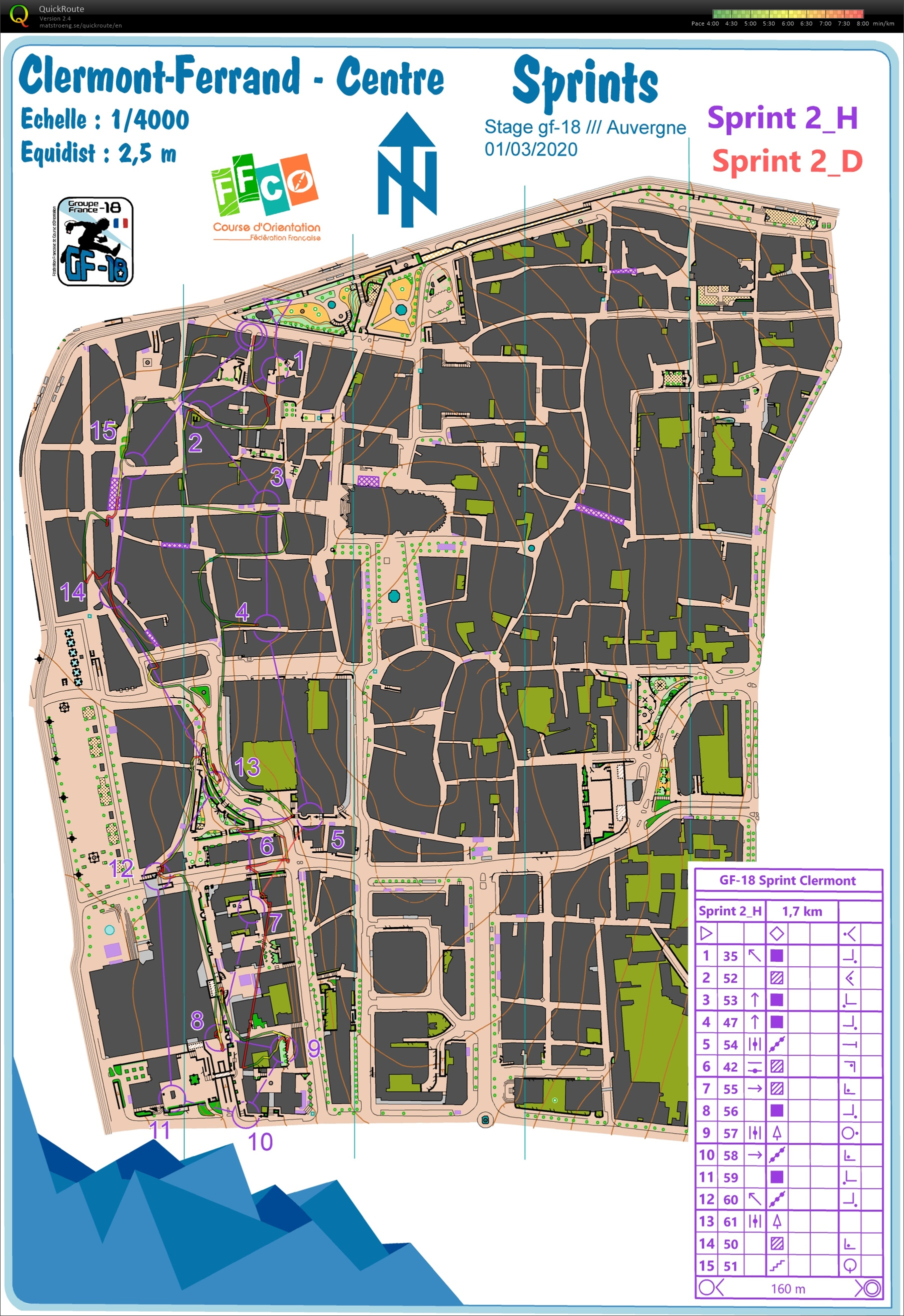 Stage gf-18 Clermont (1) Sprint (H2) (01/03/2020)